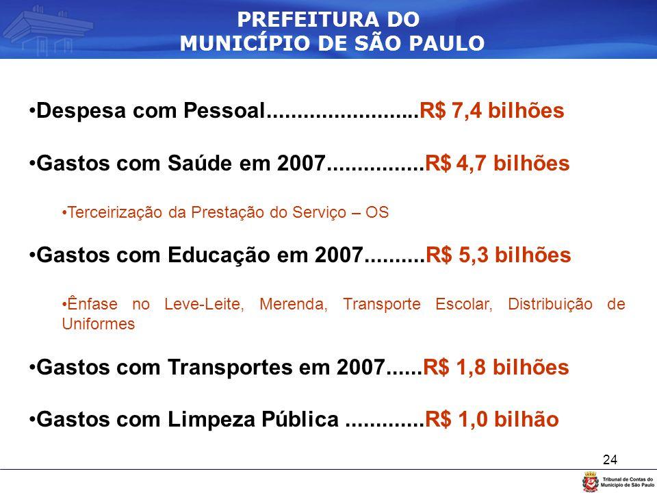 24 Despesa com Pessoal.........................R$ 7,4 bilhões Gastos com Saúde em 2007................R$ 4,7 bilhões Terceirização da Prestação do Ser