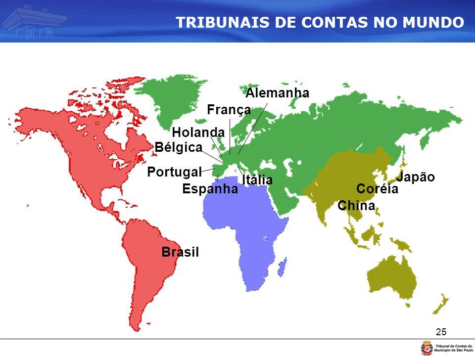 25 Brasil China Japão Portugal Espanha Itália Alemanha França Holanda Bélgica Coréia TRIBUNAIS DE CONTAS NO MUNDO