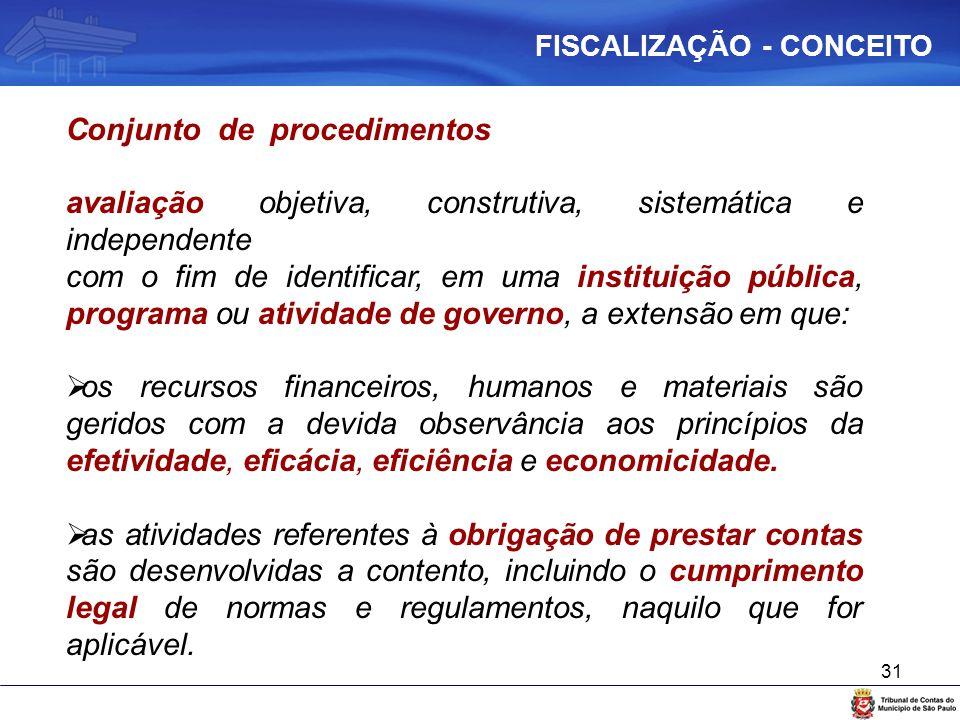 31 Conjunto de procedimentos avaliação objetiva, construtiva, sistemática e independente com o fim de identificar, em uma instituição pública, program