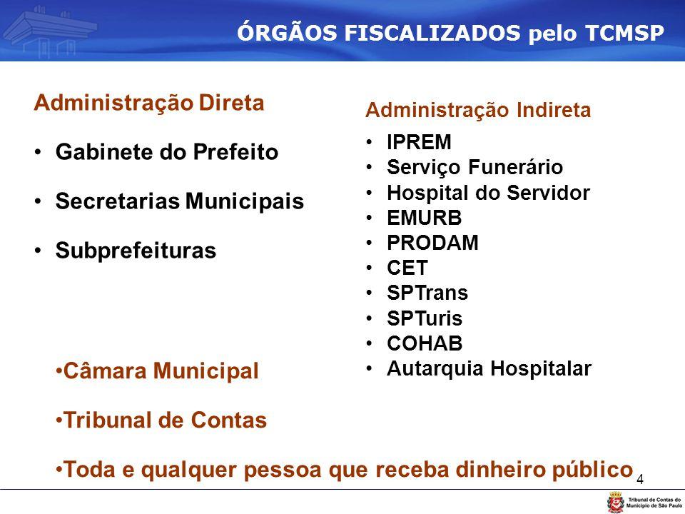 4 Administração Direta Gabinete do Prefeito Secretarias Municipais Subprefeituras Câmara Municipal Tribunal de Contas Toda e qualquer pessoa que receb
