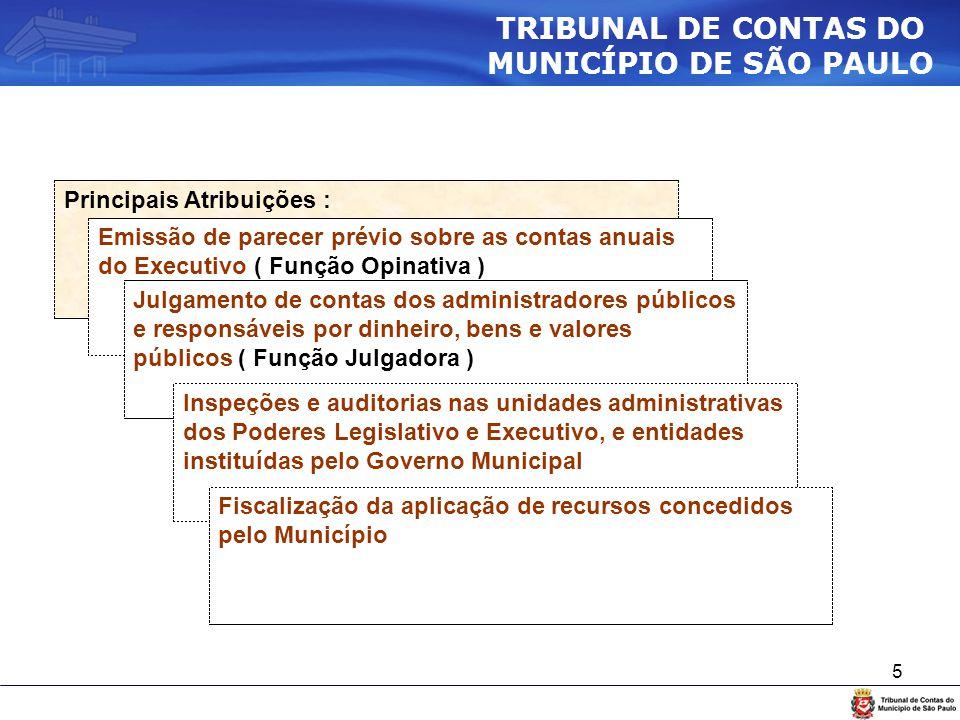5 Principais Atribuições : Emissão de parecer prévio sobre as contas anuais do Executivo ( Função Opinativa ) Julgamento de contas dos administradores