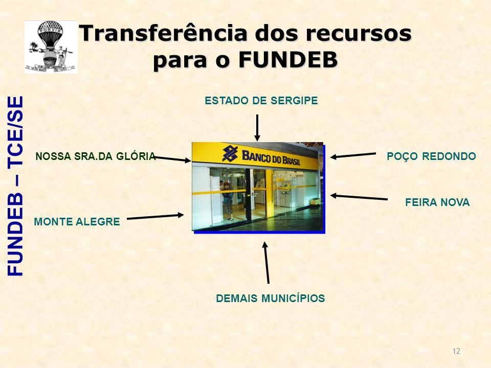 12 Transferência dos recursos para o FUNDEB FUNDEB – TCE/SE ESTADO DE SERGIPE NOSSA SRA.DA GLÓRIA MONTE ALEGRE POÇO REDONDO FEIRA NOVA DEMAIS MUNICÍPIOS