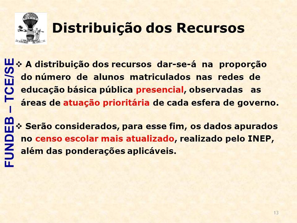 13 Distribuição dos Recursos  A distribuição dos recursos dar-se-á na proporção do número de alunos matriculados nas redes de educação básica pública presencial, observadas as áreas de atuação prioritária de cada esfera de governo.