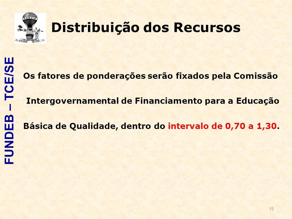 15 Distribuição dos Recursos Os fatores de ponderações serão fixados pela Comissão Intergovernamental de Financiamento para a Educação Básica de Qualidade, dentro do intervalo de 0,70 a 1,30.