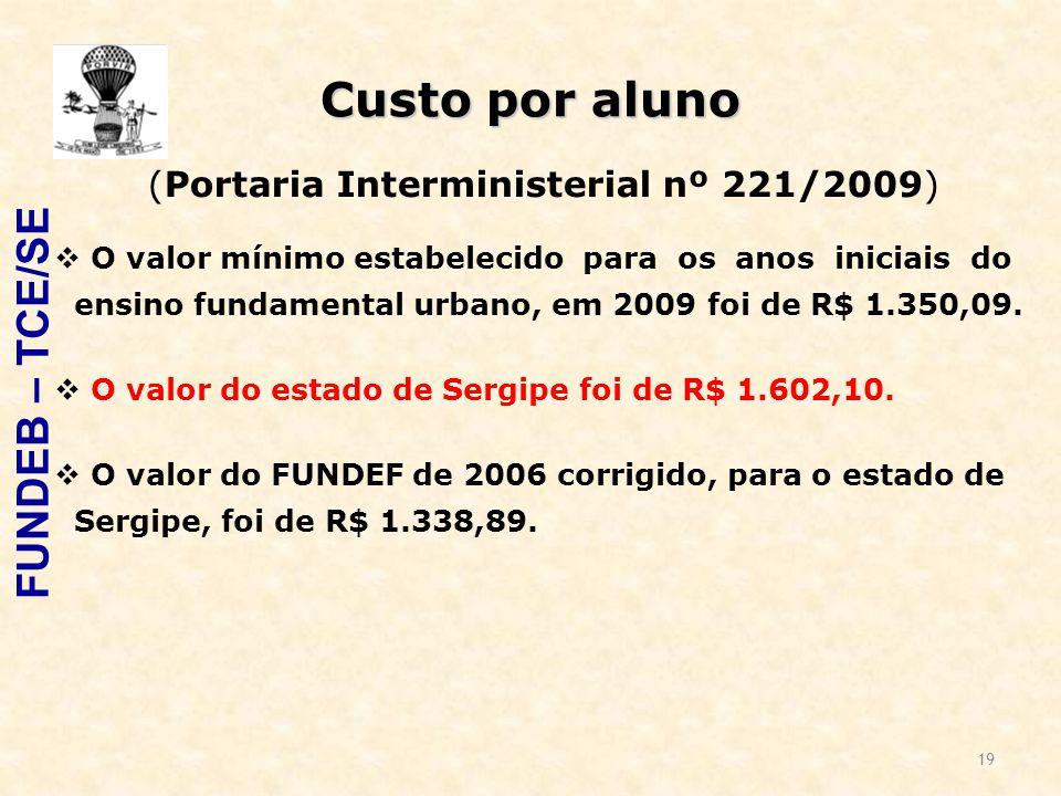 19 Custo por aluno (Portaria Interministerial nº 221/2009)   O valor mínimo estabelecido para os anos iniciais do ensino fundamental urbano, em 2009 foi de R$ 1.350,09.