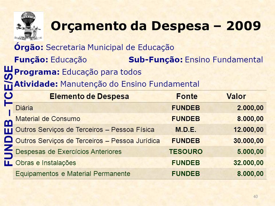 40 Orçamento da Despesa – 2009 Órgão: Secretaria Municipal de Educação Função: Educação Sub-Função: Ensino Fundamental Programa: Educação para todos A
