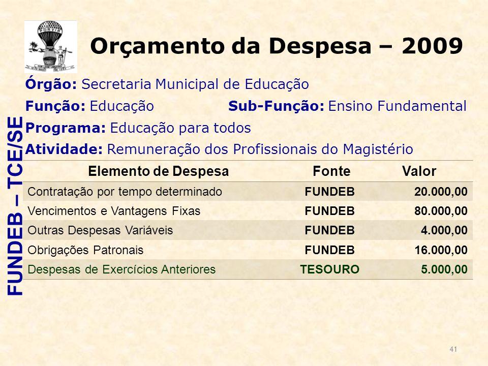 41 Orçamento da Despesa – 2009 Órgão: Secretaria Municipal de Educação Função: Educação Sub-Função: Ensino Fundamental Programa: Educação para todos Atividade: Remuneração dos Profissionais do Magistério FUNDEB – TCE/SE Elemento de Despesa FonteValor Contratação por tempo determinadoFUNDEB20.000,00 Vencimentos e Vantagens FixasFUNDEB80.000,00 Outras Despesas VariáveisFUNDEB4.000,00 Obrigações PatronaisFUNDEB16.000,00 Despesas de Exercícios AnterioresTESOURO5.000,00