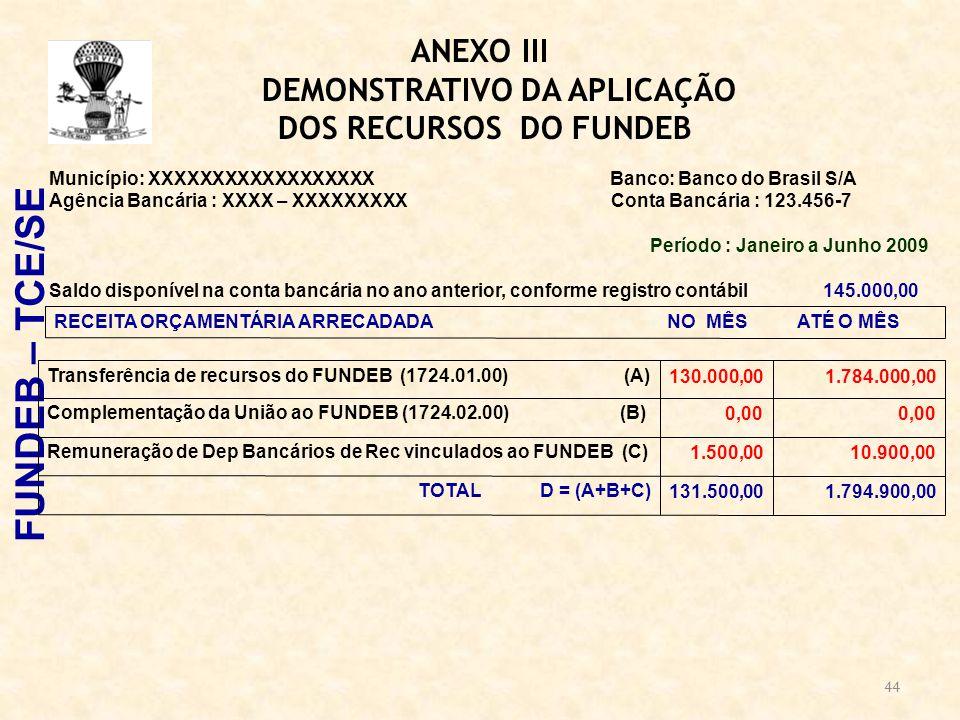 44 ANEXO III DEMONSTRATIVO DA APLICAÇÃO DOS RECURSOS DO FUNDEB Município: XXXXXXXXXXXXXXXXXX Banco: Banco do Brasil S/A Agência Bancária : XXXX – XXXXXXXXX Conta Bancária : 123.456-7 Período : Janeiro a Junho 2009 Saldo disponível na conta bancária no ano anterior, conforme registro contábil 145.000,00 FUNDEB – TCE/SE Transferência de recursos do FUNDEB (1724.01.00) (A)130.000,001.784.000,00 Complementação da União ao FUNDEB (1724.02.00) (B)0,00 Remuneração de Dep Bancários de Rec vinculados ao FUNDEB (C) 1.500,0010.900,00 TOTAL D = (A+B+C)131.500,001.794.900,00 RECEITA ORÇAMENTÁRIA ARRECADADA NO MÊS ATÉ O MÊS