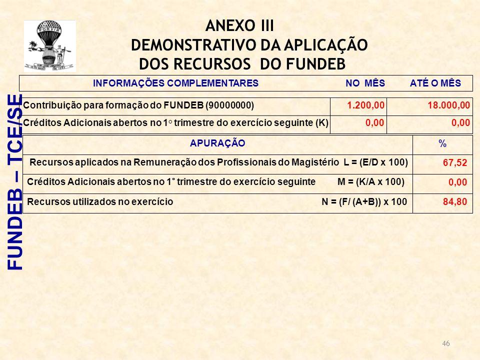 46 ANEXO III DEMONSTRATIVO DA APLICAÇÃO DOS RECURSOS DO FUNDEB FUNDEB – TCE/SE Contribuição para formação do FUNDEB (90000000)1.200,0018.000,00 Crédit