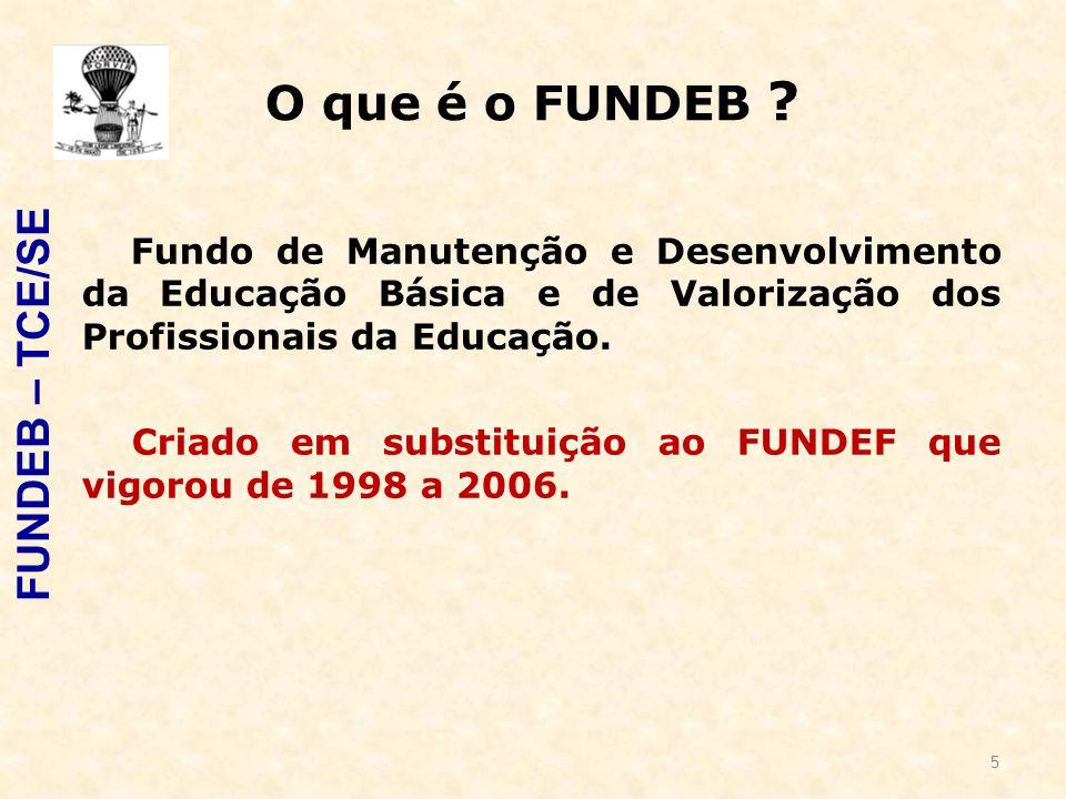 5 O que é o FUNDEB ? Fundo de Manutenção e Desenvolvimento da Educação Básica e de Valorização dos Profissionais da Educação. Criado em substituição a