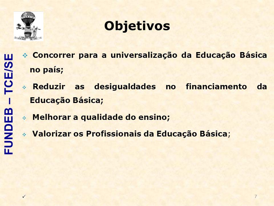 7 Objetivos  Concorrer para a universalização da Educação Básica no país;  Reduzir as desigualdades no financiamento da Educação Básica;  Melhorar a qualidade do ensino;  Valorizar os Profissionais da Educação Básica; FUNDEB – TCE/SE