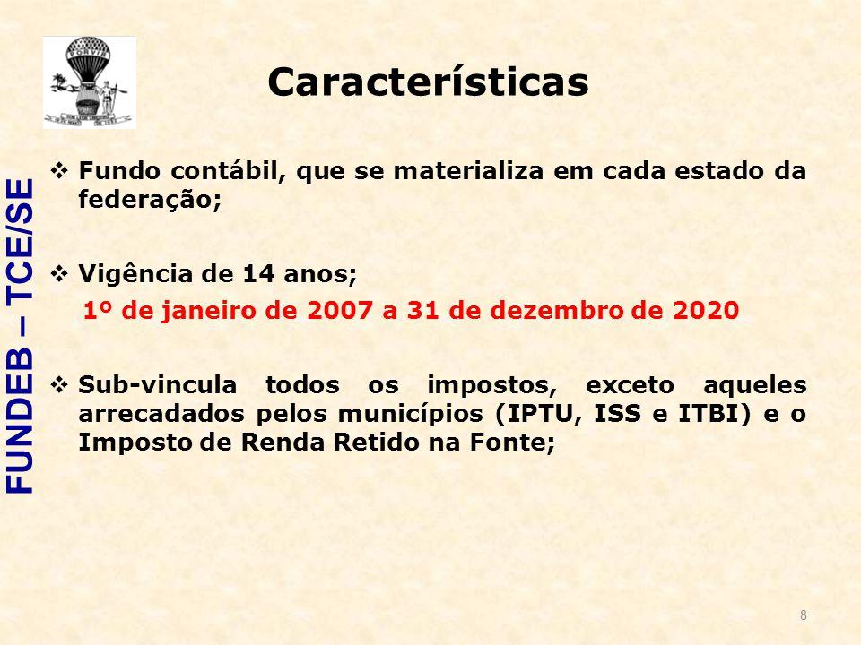 8 Características  Fundo contábil, que se materializa em cada estado da federação;  Vigência de 14 anos; 1º de janeiro de 2007 a 31 de dezembro de 2020  Sub-vincula todos os impostos, exceto aqueles arrecadados pelos municípios (IPTU, ISS e ITBI) e o Imposto de Renda Retido na Fonte; FUNDEB – TCE/SE