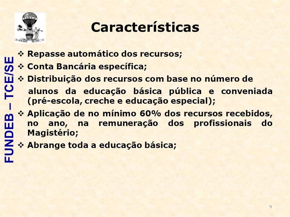 9 Características  Repasse automático dos recursos;  Conta Bancária específica;  Distribuição dos recursos com base no número de alunos da educação básica pública e conveniada (pré-escola, creche e educação especial);  Aplicação de no mínimo 60% dos recursos recebidos, no ano, na remuneração dos profissionais do Magistério;  Abrange toda a educação básica; FUNDEB – TCE/SE