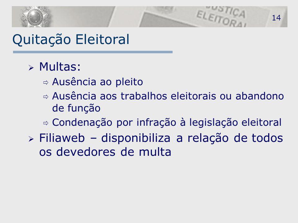 Quitação Eleitoral  Multas:  Ausência ao pleito  Ausência aos trabalhos eleitorais ou abandono de função  Condenação por infração à legislação ele