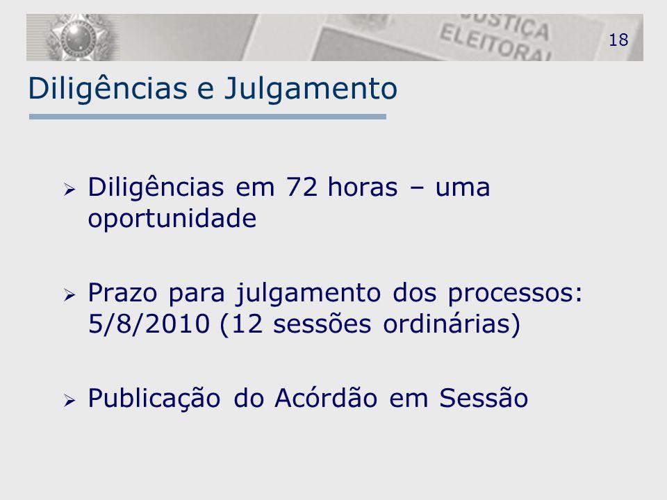Diligências e Julgamento  Diligências em 72 horas – uma oportunidade  Prazo para julgamento dos processos: 5/8/2010 (12 sessões ordinárias)  Public