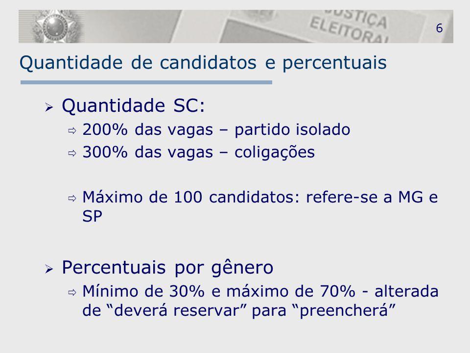 Quantidade de candidatos e percentuais  Quantidade SC:  200% das vagas – partido isolado  300% das vagas – coligações  Máximo de 100 candidatos: r