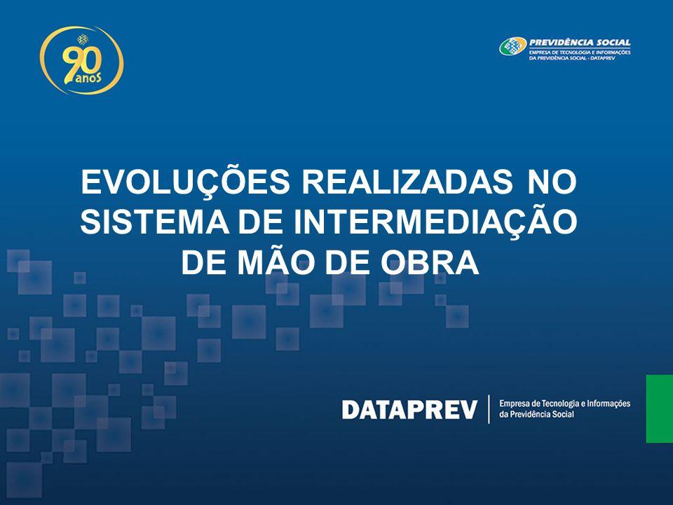 EVOLUÇÕES REALIZADAS NO SISTEMA DE INTERMEDIAÇÃO DE MÃO DE OBRA