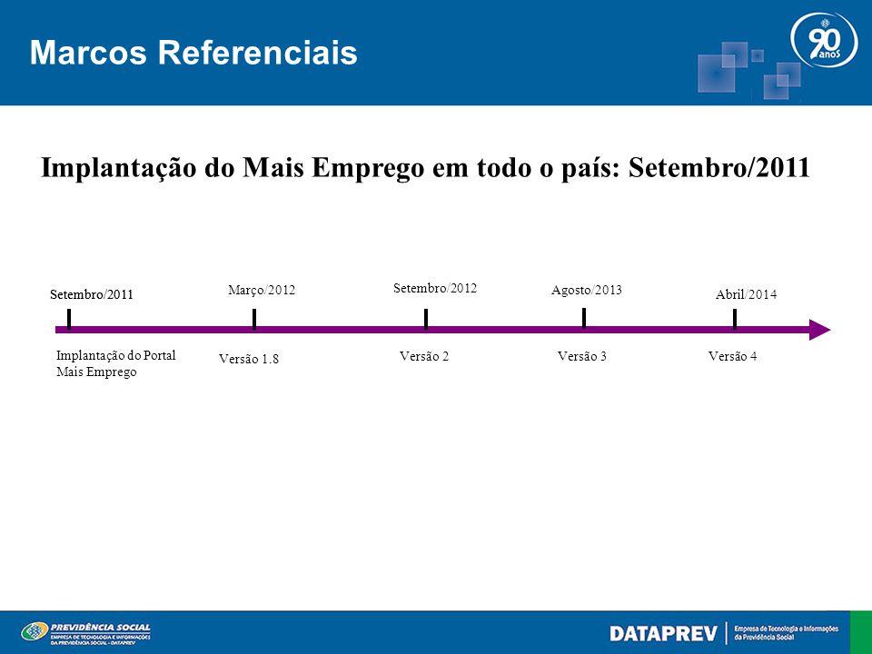 Marcos Referenciais Implantação do Mais Emprego em todo o país: Setembro/2011 Implantação do Portal Mais Emprego Setembro/2011 Março/2012 Versão 1.8 Setembro/2012 Agosto/2013 Abril/2014 Versão 2Versão 3Versão 4
