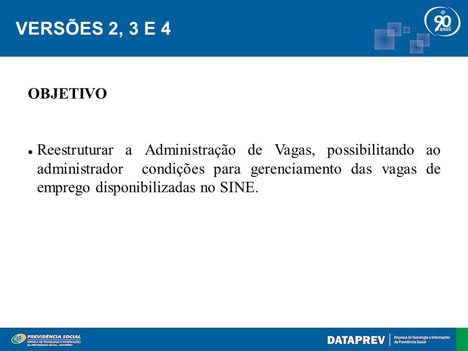 VERSÕES 2, 3 E 4 OBJETIVO Reestruturar a Administração de Vagas, possibilitando ao administrador condições para gerenciamento das vagas de emprego disponibilizadas no SINE.