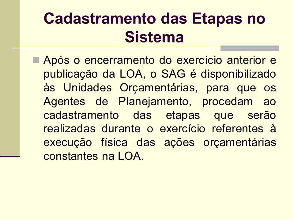 Cadastramento das Etapas no Sistema Após o encerramento do exercício anterior e publicação da LOA, o SAG é disponibilizado às Unidades Orçamentárias,