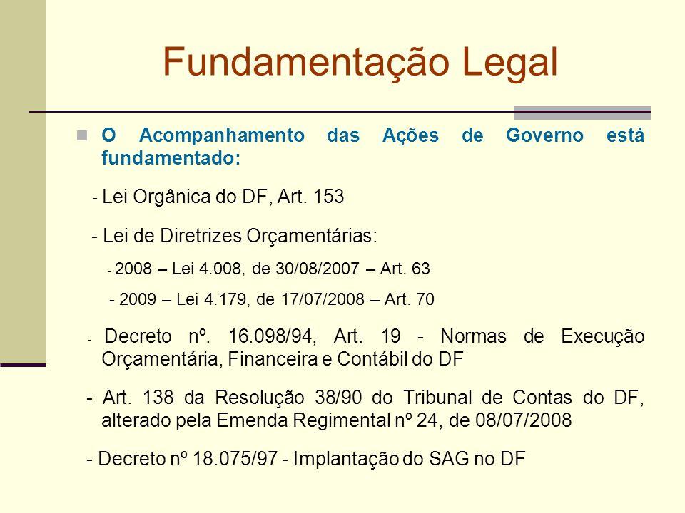 Fundamentação Legal O Acompanhamento das Ações de Governo está fundamentado: - Lei Orgânica do DF, Art. 153 - Lei de Diretrizes Orçamentárias: - 2008