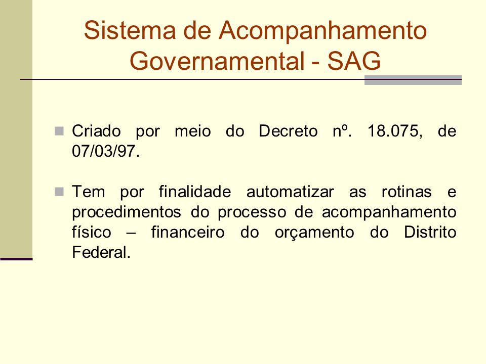 Sistema de Acompanhamento Governamental - SAG Criado por meio do Decreto nº. 18.075, de 07/03/97. Tem por finalidade automatizar as rotinas e procedim