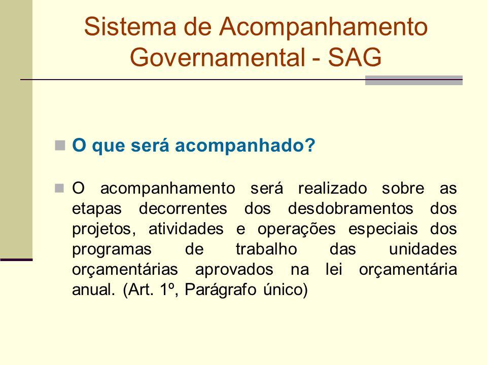 Sistema de Acompanhamento Governamental - SAG O que será acompanhado? O acompanhamento será realizado sobre as etapas decorrentes dos desdobramentos d