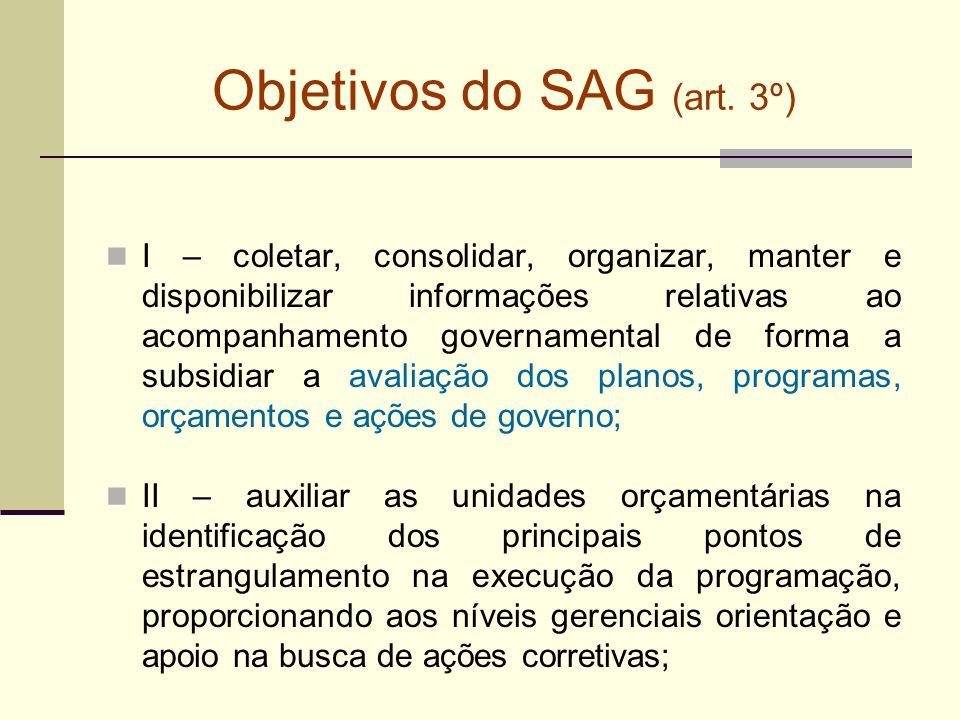 Objetivos do SAG (art. 3º) I – coletar, consolidar, organizar, manter e disponibilizar informações relativas ao acompanhamento governamental de forma