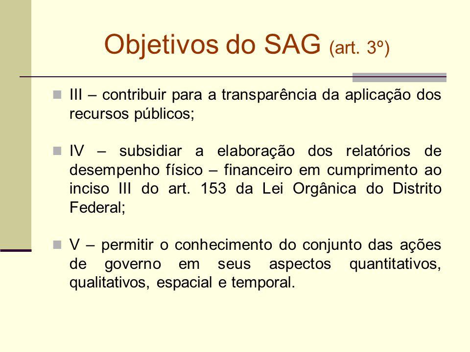 Objetivos do SAG (art. 3º) III – contribuir para a transparência da aplicação dos recursos públicos; IV – subsidiar a elaboração dos relatórios de des