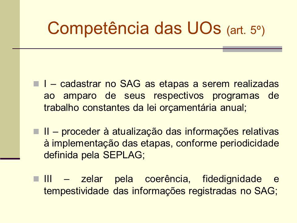Competência das UOs (art. 5º) I – cadastrar no SAG as etapas a serem realizadas ao amparo de seus respectivos programas de trabalho constantes da lei