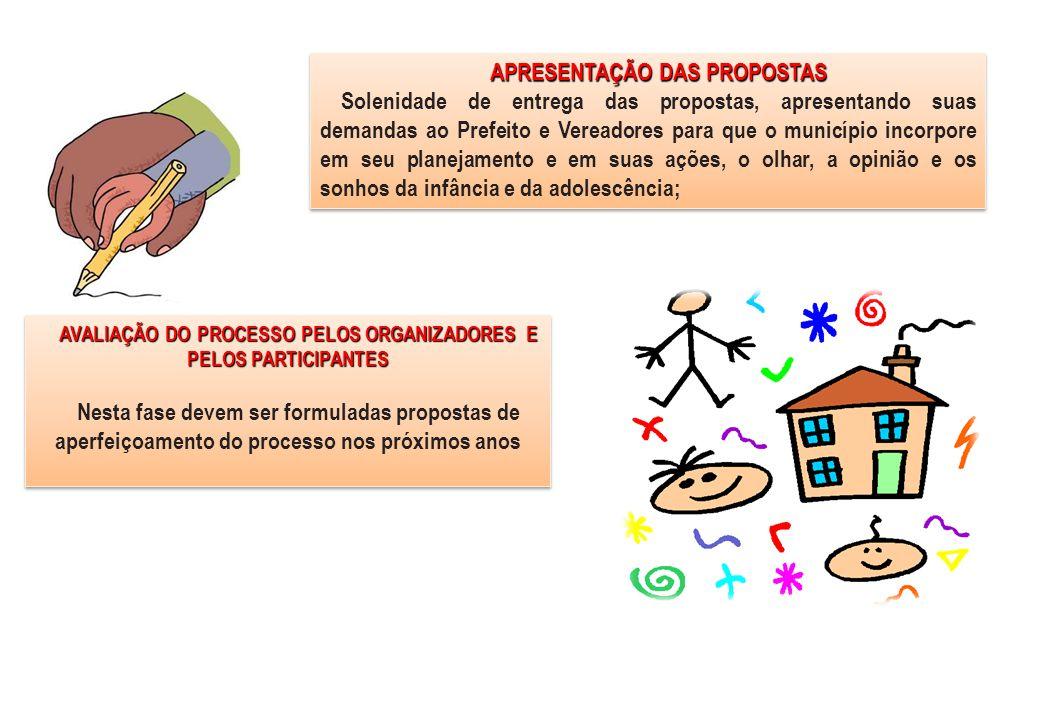 APRESENTAÇÃO DAS PROPOSTAS Solenidade de entrega das propostas, apresentando suas demandas ao Prefeito e Vereadores para que o município incorpore em
