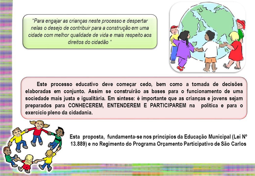 Esta proposta, fundamenta-se nos princípios da Educação Municipal (Lei Nº 13.889) e no Regimento do Programa Orçamento Participativo de São Carlos Est