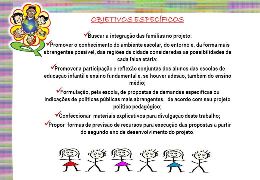 OBJETIVOS ESPECÍFICOS Buscar a integração das famílias no projeto; Promover o conhecimento do ambiente escolar, do entorno e, da forma mais abrangente