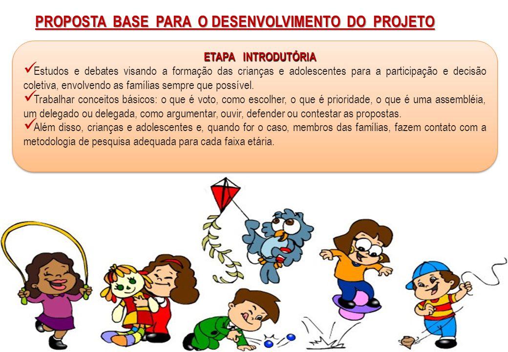 ETAPA INTRODUTÓRIA Estudos e debates visando a formação das crianças e adolescentes para a participação e decisão coletiva, envolvendo as famílias sem