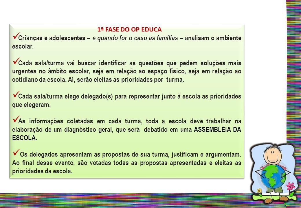 2ª FASE DO OP EDUCA Ampliação da participação das crianças e adolescentes e, quando for o caso, das famílias.