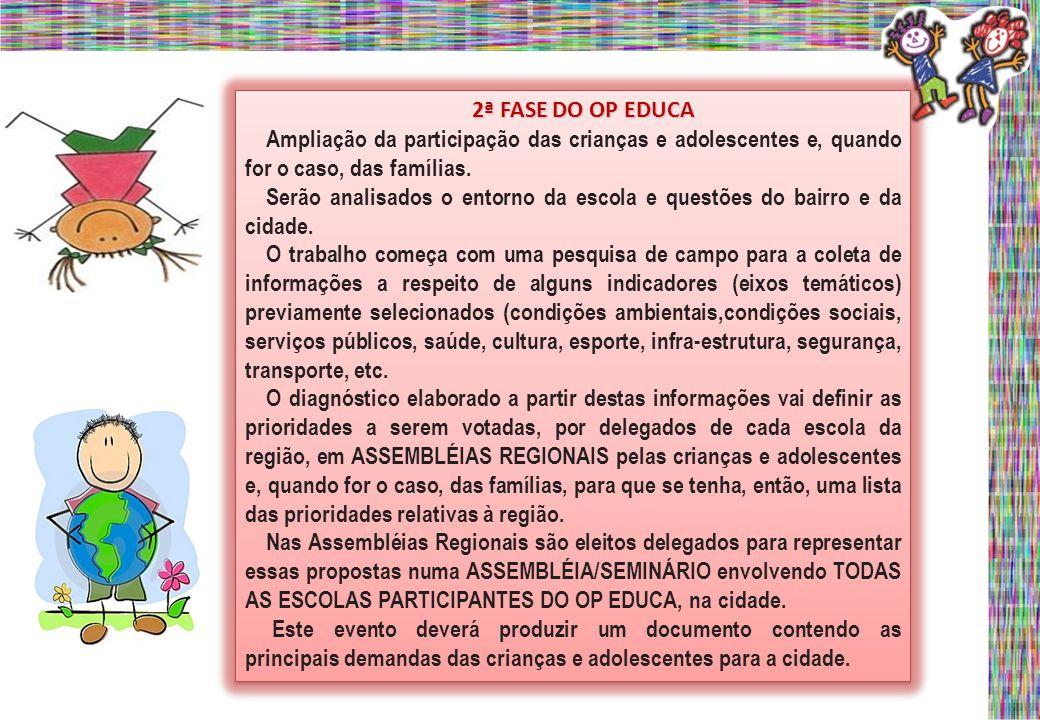 2ª FASE DO OP EDUCA Ampliação da participação das crianças e adolescentes e, quando for o caso, das famílias. Serão analisados o entorno da escola e q