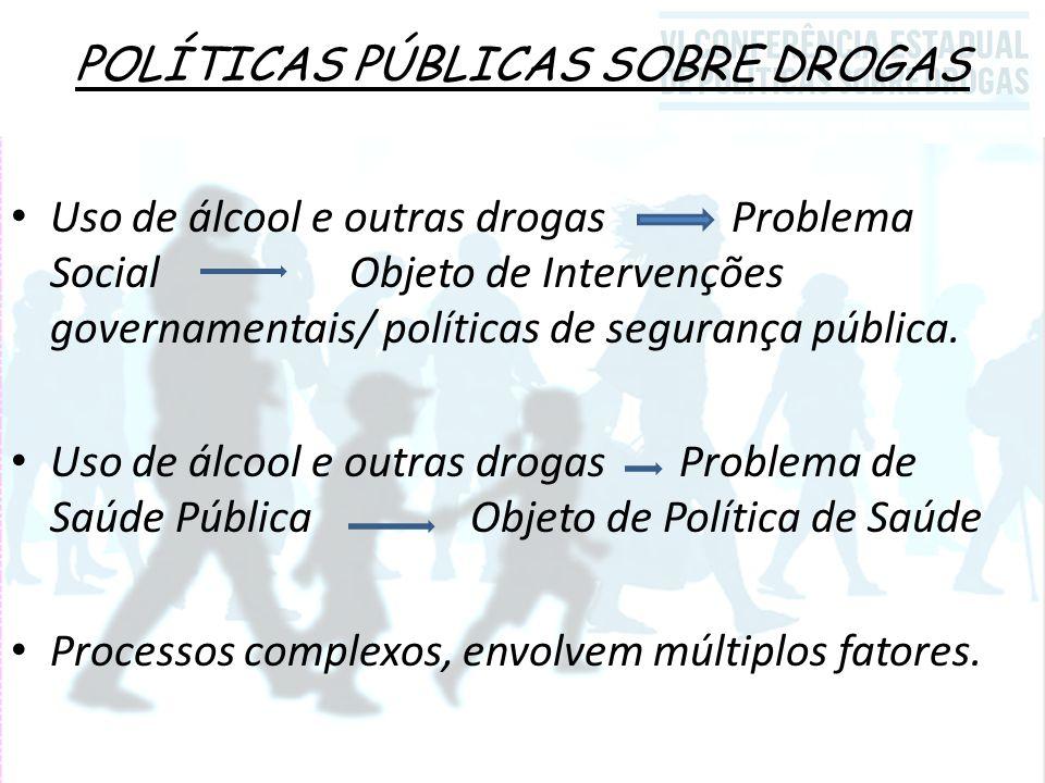 POLÍTICAS PÚBLICAS SOBRE DROGAS Uso de álcool e outras drogas Problema Social Objeto de Intervenções governamentais/ políticas de segurança pública.