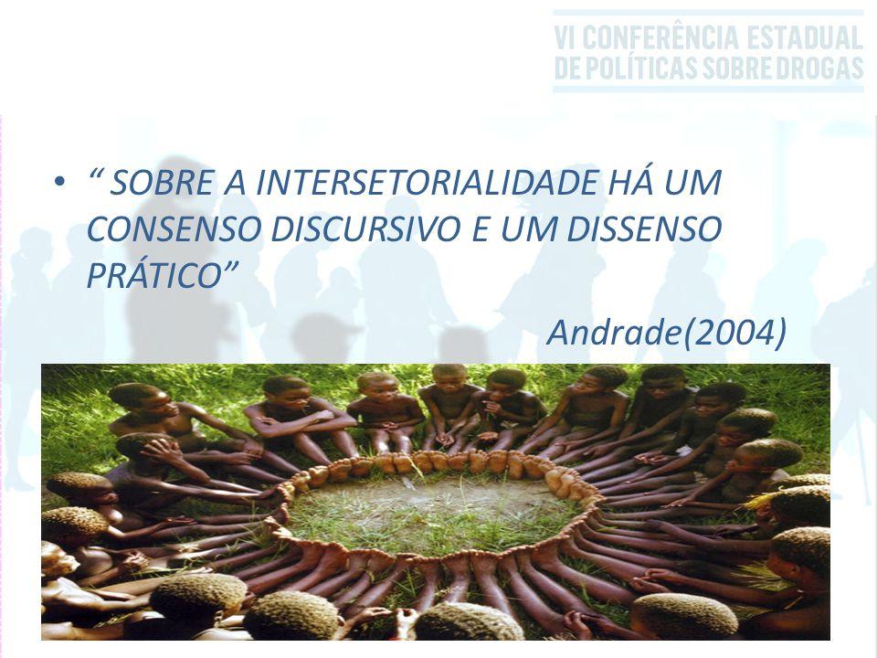 SOBRE A INTERSETORIALIDADE HÁ UM CONSENSO DISCURSIVO E UM DISSENSO PRÁTICO Andrade(2004)