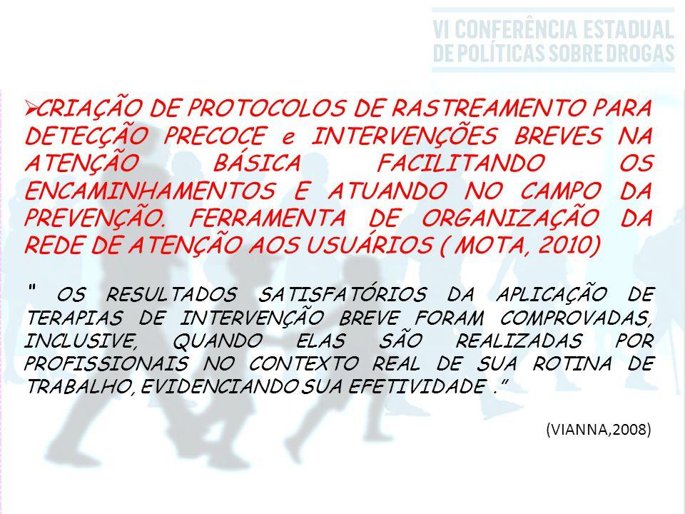  CRIAÇÃO DE PROTOCOLOS DE RASTREAMENTO PARA DETECÇÃO PRECOCE e INTERVENÇÕES BREVES NA ATENÇÃO BÁSICA FACILITANDO OS ENCAMINHAMENTOS E ATUANDO NO CAMPO DA PREVENÇÃO.