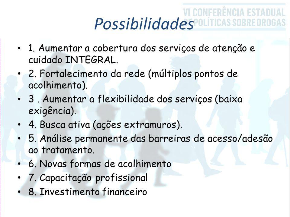 Possibilidades 1.Aumentar a cobertura dos serviços de atenção e cuidado INTEGRAL.