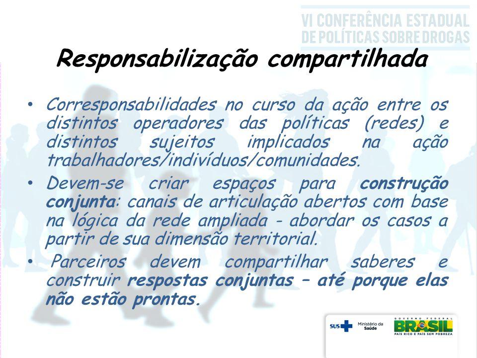 Responsabilização compartilhada Corresponsabilidades no curso da ação entre os distintos operadores das políticas (redes) e distintos sujeitos implicados na ação trabalhadores/indivíduos/comunidades.