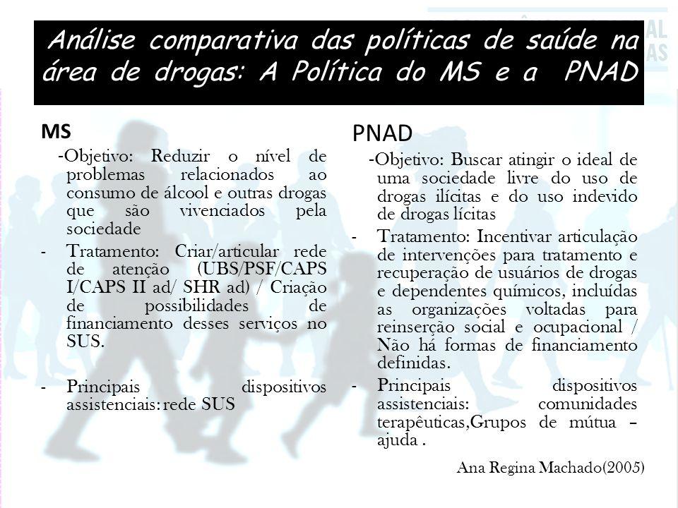 Análise comparativa das políticas de saúde na área de drogas: A Política do MS e a PNAD MS - Tratamento ou outras ações de saúde devem se basear em uma lógica ampliada da redução de danos.