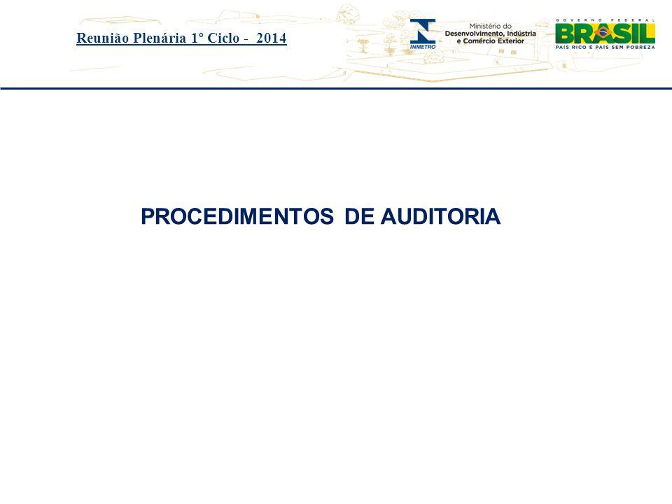 Título do evento Reunião Plenária 1º Ciclo - 2014 PROCEDIMENTOS DE AUDITORIA
