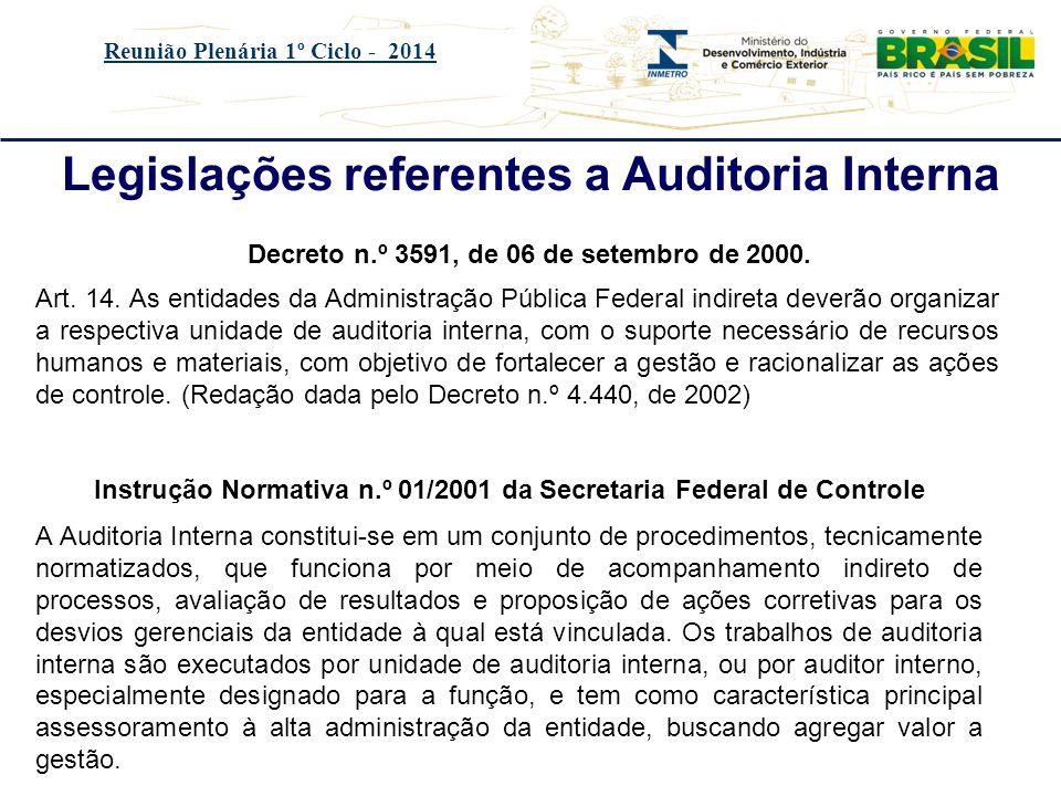 Título do evento Legislações referentes a Auditoria Interna Reunião Plenária 1º Ciclo - 2014 Decreto n.º 3591, de 06 de setembro de 2000. Art. 14. As