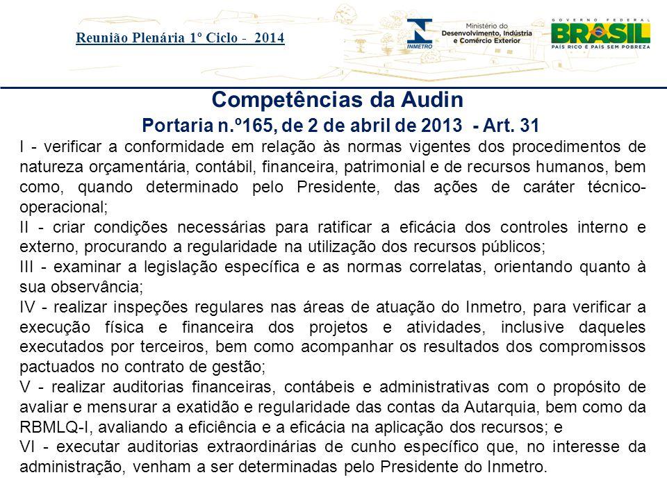 Título do evento Reunião Plenária 1º Ciclo - 2014 Competências da Audin Portaria n.º165, de 2 de abril de 2013 - Art. 31 I - verificar a conformidade