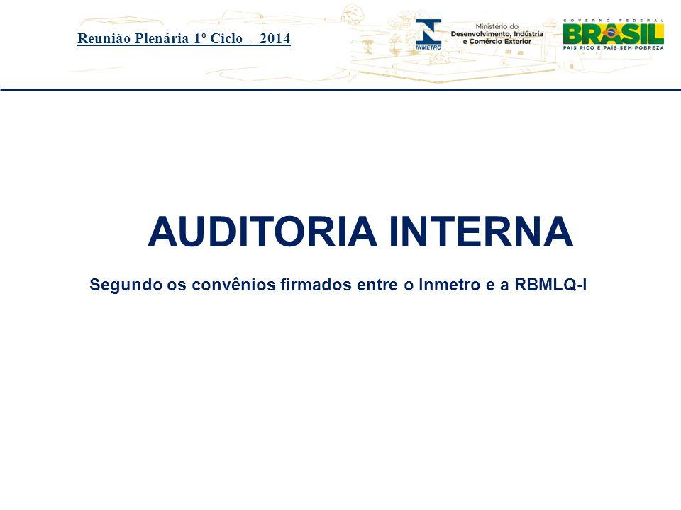 Título do evento Reunião Plenária 1º Ciclo - 2014 AUDITORIA INTERNA Segundo os convênios firmados entre o Inmetro e a RBMLQ-I