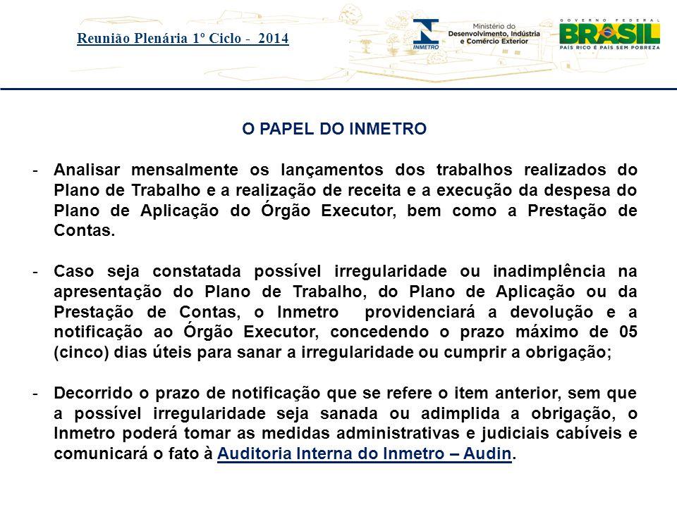 Título do evento Reunião Plenária 1º Ciclo - 2014 O PAPEL DO INMETRO -Analisar mensalmente os lançamentos dos trabalhos realizados do Plano de Trabalh
