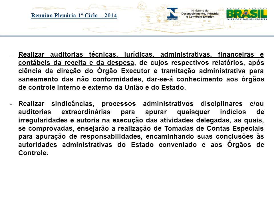 Título do evento Reunião Plenária 1º Ciclo - 2014 -Realizar auditorias técnicas, jurídicas, administrativas, financeiras e contábeis da receita e da d