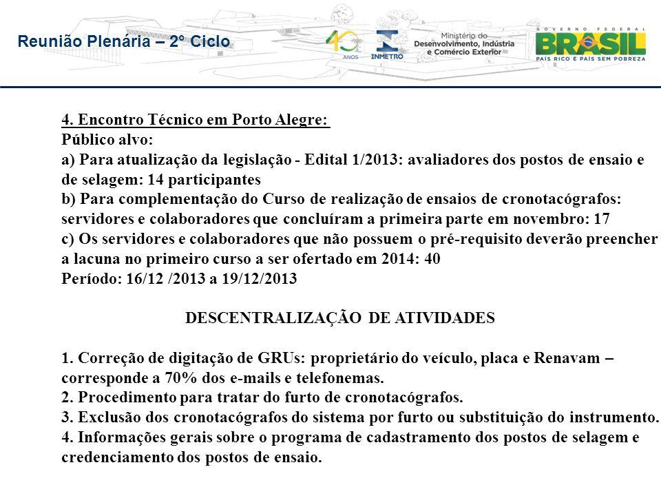 Reunião Plenária – 2° Ciclo 4. Encontro Técnico em Porto Alegre: Público alvo: a) Para atualização da legislação - Edital 1/2013: avaliadores dos post