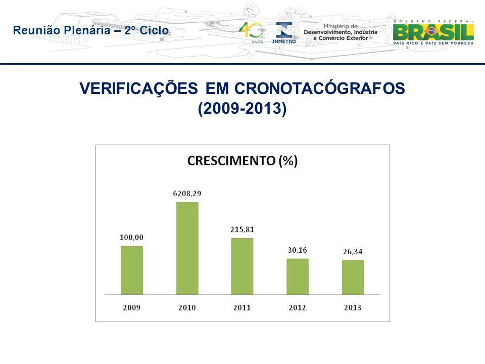 Reunião Plenária – 2° Ciclo VERIFICAÇÕES EM CRONOTACÓGRAFOS (2009-2013)